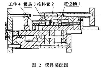 图 2 模具装配图