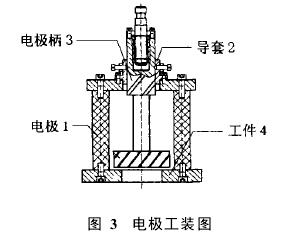 图 3 电极工装图