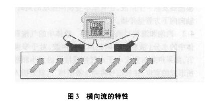 图3横向流的特性