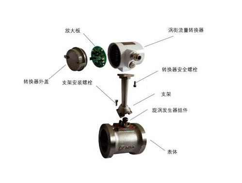 低温多效蒸馏海水淡化装置流量计仪表的选型