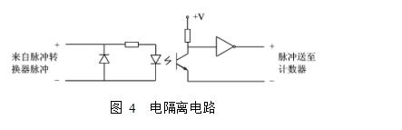 图 4  电隔离电路