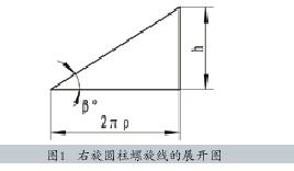 图1   右旋圆柱螺旋线的展开图