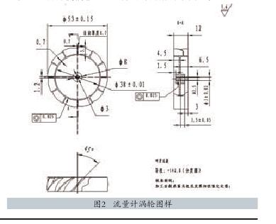 图2   流量计涡轮图样