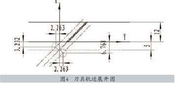 图4   刀具轨迹展开图