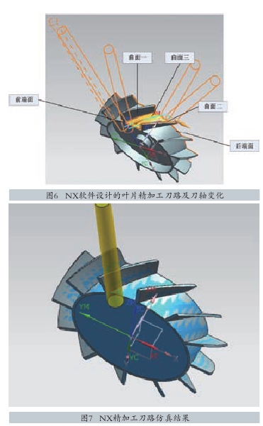 图6   NX软件设计的叶片精加工刀路及刀轴变化 图7   NX精加工刀路仿真结果