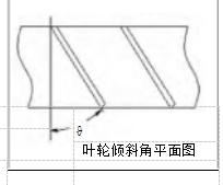 叶轮对涡轮流量计性能的影响