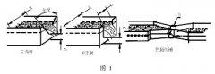超声波明渠流量计的原理和应用