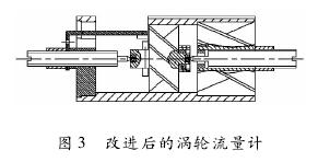 图 3 改进后的涡轮流量计