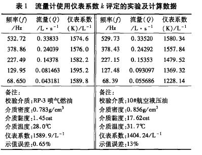 表1流量计使用仪表系数k评定的实验及计算数据