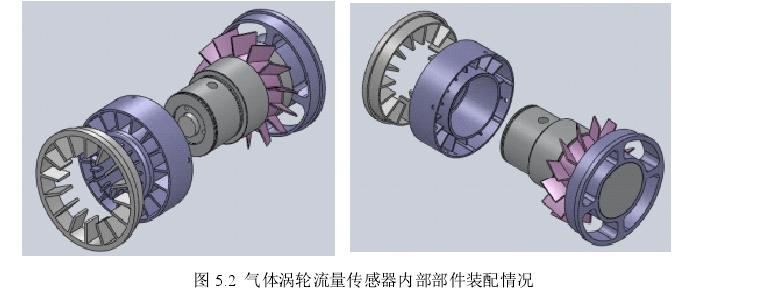 图5.2气体涡轮流量传感器内部部件装配情况