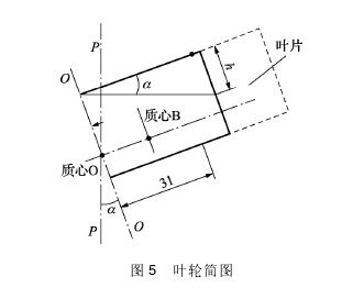 图 5 叶轮简图