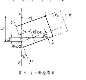 图 4 右半叶轮简图