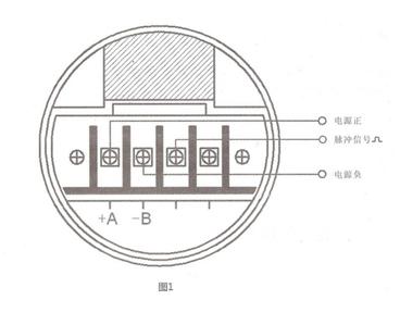 涡轮流量计接线与操作方法小知识