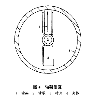 图4轴架垂直