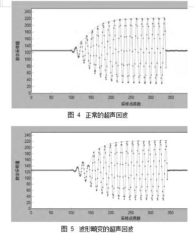 图 4正常的超声回波 图 5波形畸变的超声回波