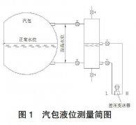 什么是投入式液位计液位变送器安装方法