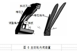 图 6 主动轮内阀装置