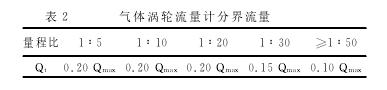 表2 气体涡轮流量计分界流量