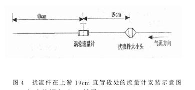 图4 扰流件在上游19cm 直管段处的流量计安装示意图