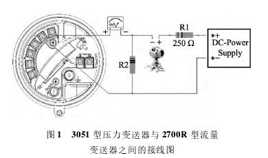 图 1 3051 型压力变送器与 2700R 型流量变送器之间的接线图