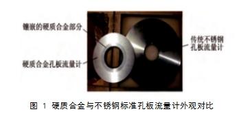 图 1 硬质合金与不锈钢标准孔板流量计外观对比