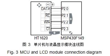 图 3单片机与液晶显示模块连线图