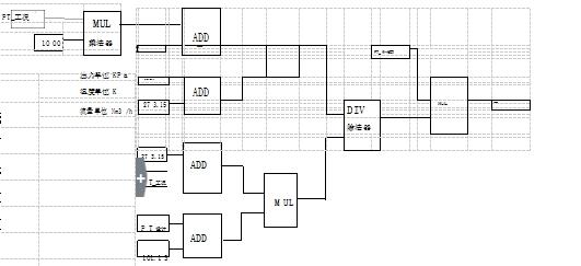 温度压力补偿运算功能模块具体编程:
