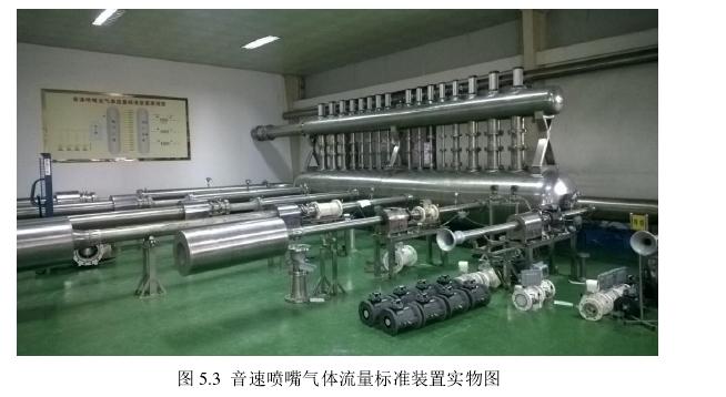 图 5.3  音速喷嘴气体流量标准装置实物图