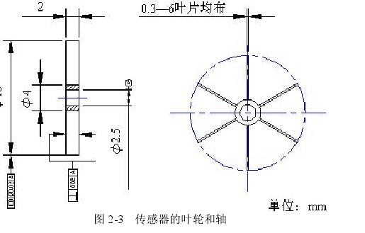 图 23  传感器的叶轮和轴