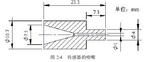 图 24  传感器的喷嘴