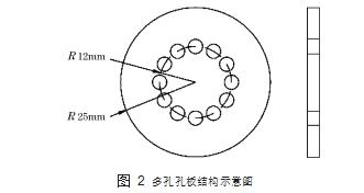 图 2多孔孔板结构示意图