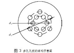 图 3多孔孔板的结构示意图