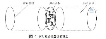 图 4多孔孔板流量计的模型