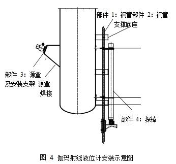 图 4伽玛射线液位计安装示意图