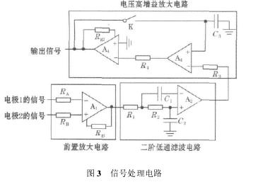 图 3 信号处理电路