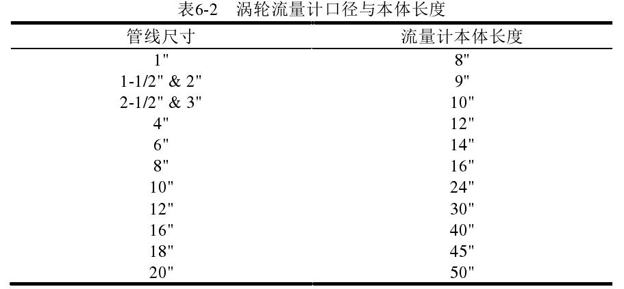 表6-2   涡轮流量计口径与本体长度