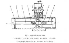 涡轮流量计积算仪原理功能说明