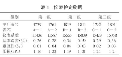 表 1  仪表检定数据