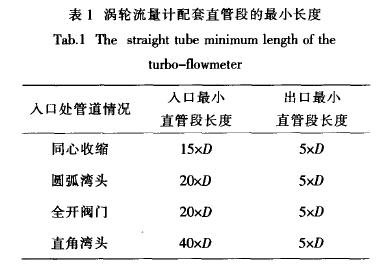 表 1 涡轮流量计配套直管段 的***小长度