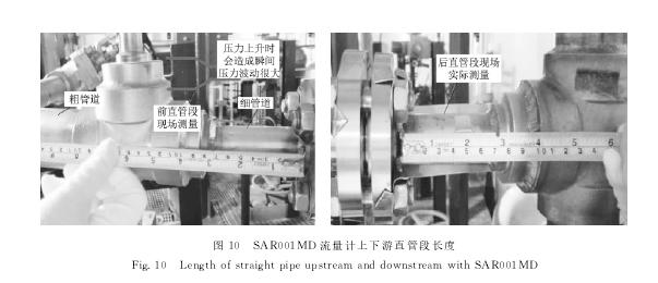 图10 SAR001MD 流量计上下游直管段长度