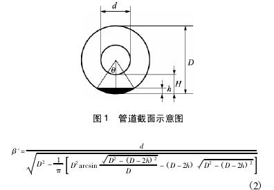 图 1 管道截面示意图