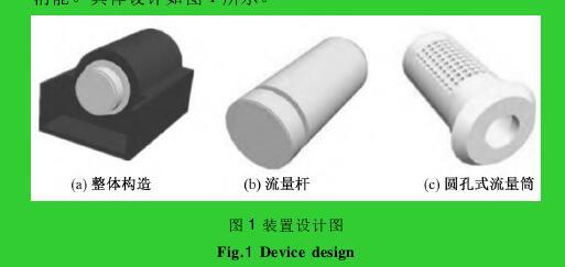 图 1 装置设计图