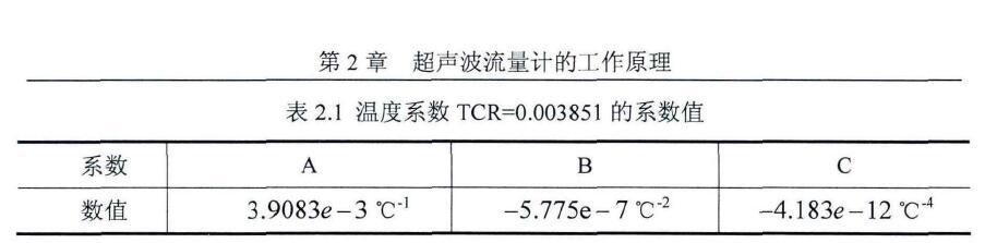 表2.1温度系数TCR=0.003851的系数值