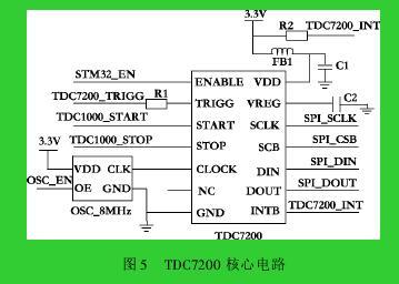图 5 TDC7200 核心电路
