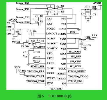 图 6 TDC1000 电路