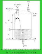 闪蒸槽液位计问题分析与改进