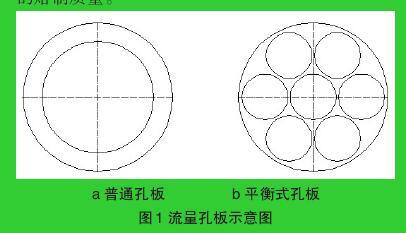 图1 流量孔板示意图