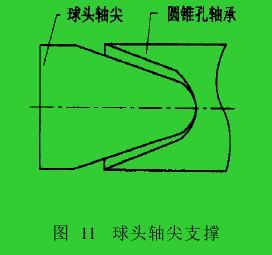 图 11 球头轴尖支撑