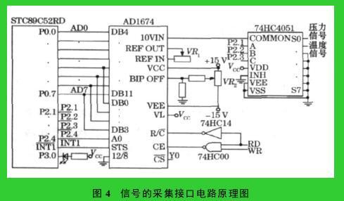 图 4 信号的采集接口电路原理图