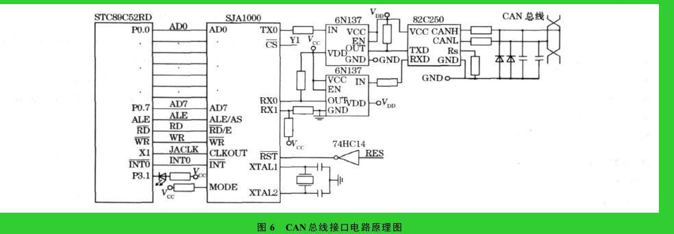 图 6 CAN 总线接口电路原理图